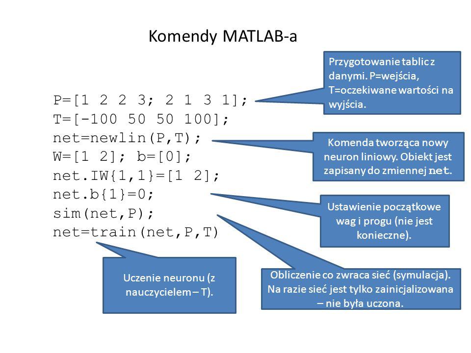 Komendy MATLAB-a P=[1 2 2 3; 2 1 3 1]; T=[-100 50 50 100];